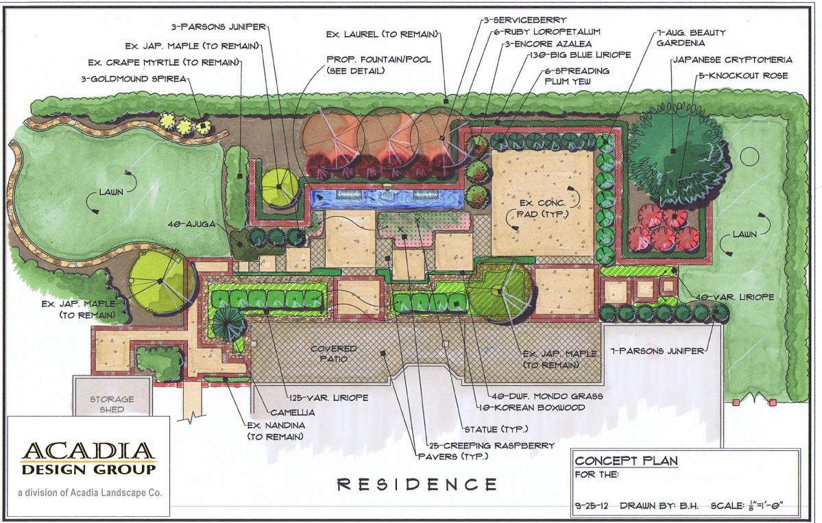 Knoxville Landscape Architecture Landscape Architects